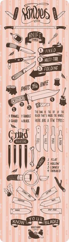 FJK Knife Infographic