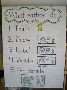 Do you love and use anchor charts as much as I do? Then you are going to love these Must Make Kindergarten Anchor Charts! Why anchor charts in Kindergarten? I use anchor charts almost every day a Writing Goals, Work On Writing, Writing Lessons, Teaching Writing, Writing Ideas, Writing Process, Writing Images, Opinion Writing, Writing Checklist