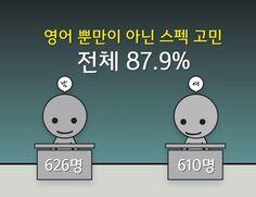 대한민국 기업들은 '취준생'의 '이것'을 본다! | 비주얼다이브