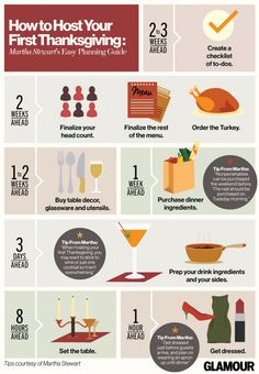 Hosting Thanksgiving? Here's Your Checklist and Timeline