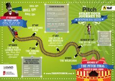The route map for your journey to entrepreneurial success