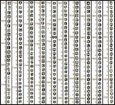 edinburgh silver date marks