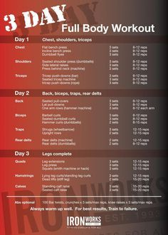 18 trendy ideas for strength training routine workout plans full body Weight Training Workouts, Fitness Workouts, Body Weight Training, Planet Fitness Workout Plan, Full Body Training, Exercise Workouts, Lifting Workouts, Health Fitness, Full Body Workout Routine