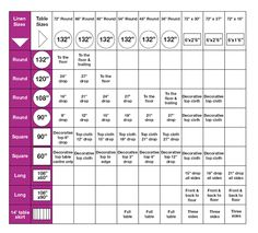 Linen Size Chart Table Sizes Cloth Speciality Linens Event Planning