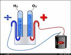 elektrolyse av vann - Google-søk