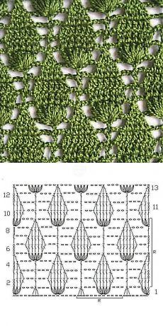 lacy leaves crochet pattern with chart