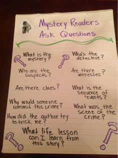 Here are the anchor charts I will use during our Mystery Unit of study in Reading Workshop. This first one was inspired by a poster I saw on. Readers Workshop, Writing Workshop, Detective, Professor, Mystery Genre, Mystery Stories, Mystery Novels, Third Grade Reading, Second Grade