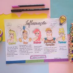Printing Education Pictures Learn Spanish For Kids Link Info: 7923832882 Learn Spanish Free, Learning Spanish For Kids, Spanish Activities, Medicine Notes, Medicine Student, Nursing School Notes, College Notes, How I Take Notes, Studying Medicine