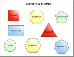 Different Shapes and Their Names | OOPS Concepts and .NET Part 2: Inheritance, Abstraction ...