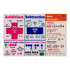 Addition & Subtraction {Poster/Anchor Chart} A anchor chart to put on your Math Vocabulary board to use as a reference. Addition Anchor Charts, Addition Chart, Addition Words, Math Addition, Addition And Subtraction, Addition Games, Subtraction Kindergarten, Kindergarten Anchor Charts, Subtraction Activities