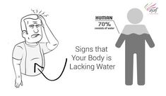 Here are the top warning signs that indicate your body lacks water. 1. Headaches and lightheadedness 2. 'Brain Fog' or poor concentration 3. Bad Breath and dry mouth 4. Constipation and other digestive issues 5. Reduced urination and change in color 6. Joint and Muscle Pain #MarmmKlinik #Indore #summertips #healthtips #Water #skincare #healthcare