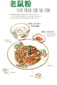Behance : Hand Drawn Malaysian Food Illustration Stir Fried Loh Shi Fun 老鼠粉 (known as rats' tail noodle or silver needle noodle is a type of short, white Chinese noodles made from rice flour) by Ong Siew Guet. Malaysian Cuisine, Malaysian Food, Asian Kitchen, Kitchen Art, Kitchen Ideas, Tofu Soup, Watercolor Food, Watercolour Illustration, Food Sketch