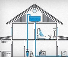 Building a Zero-Energy Consumption Home #sustainability #home #energy