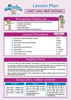This is the only actual lesson plan I've found for teaching kids ...