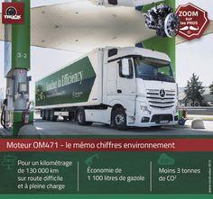 Moteur OM 471 en Slovénie : essai sur route Expérience et performance riment avec évolution et environnement pour Mercedes-Benz