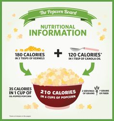 16 Best Popcorn Facts! images in 2017   Kettle corn, Corn