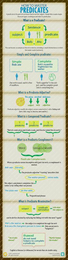How to master predicates
