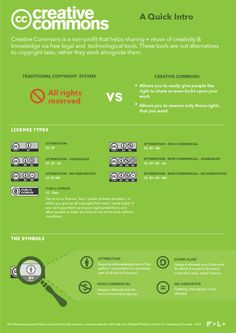 What is Creative Commons?http://www.educatorstechnology.com/2013/06/awesome-visual-on-creative-commons.html