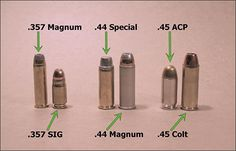 How to Read Center-Fire Ammunition Boxes
