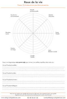1000 images about fiches conseils d veloppement personnel on pinterest bonheur en place and. Black Bedroom Furniture Sets. Home Design Ideas