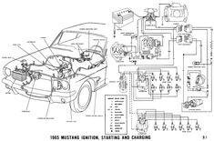 65 Mustang Fuse Block Diagram