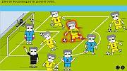 Deutsch-Wagen-Tour – Deutsch lernen in Polen - Spiele-Goethe-Institut - Viele schöne Bildschirmspiele für Deutschlerner.