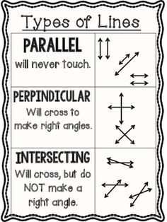 Give this to your students during your study of Parallel, Perpendicular, and Intersecting lines.