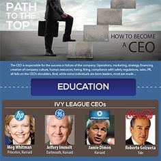 Pathways to the Top: How to Become a CEO