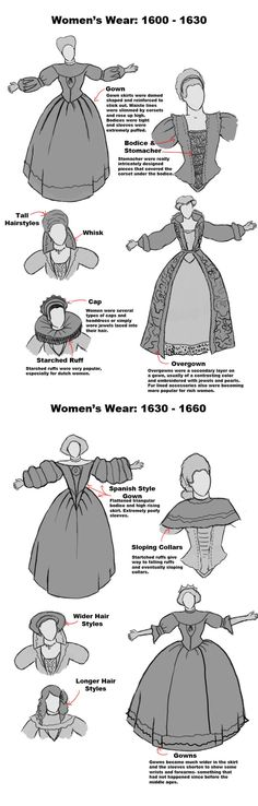 Early Century Womans Wear by Spookychild kleider zeichnen 17th Century Clothing, 17th Century Fashion, 16th Century, Mode Renaissance, Renaissance Costume, Historical Costume, Historical Clothing, Baroque Fashion, Vintage Fashion