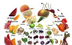 List of Fruits and Vegetables for Amazing Energy and Health In this list of fruits and vegetables, you can see how many health benefits of fruits and vegetables exist,Fiber from fruits and vegetables helps fill you up so don't feel like eating more, and it also helps move the digestive process along. Of course, these foods are also full of vitamins and minerals that provide your body with energy.