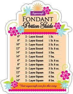 Fondant Portion Guide.  Tells how much fondant icing it will take to cover different size cakes. by possmm