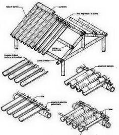 Telhado bambu técnica                                                                                                                                                                                 Mais