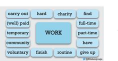 Collocations with 'work'.