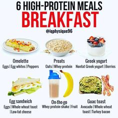A lot of people struggle to get enough protein in the day and have structured meals. While the organisation of meals varies depending on what a person prefers, having a high-protein breakfast is a. High Protein Breakfast, Healthy Breakfast Recipes, Healthy Recipes, Breakfast Ideas, Diet Recipes, Eat Breakfast, Healthy Desayunos, Healthy Snacks, Healthy Eating