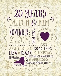 20 Year Anniversary Present Custom Gift For Husband Wife Any 20th Couple Parents Family Paper