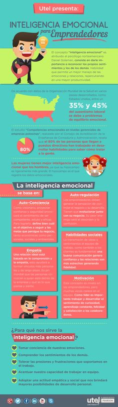 Inteligencia emocional para Emprendedores #Infografia #Infographic