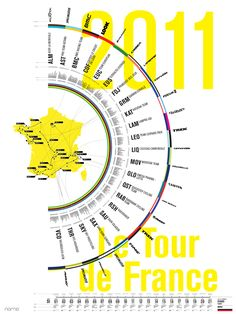 tour de france infographic poster - jerome daksiewicz - info graphic