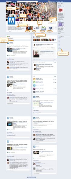 Guide to Facebook Timeline for Pages from @resonancesocial