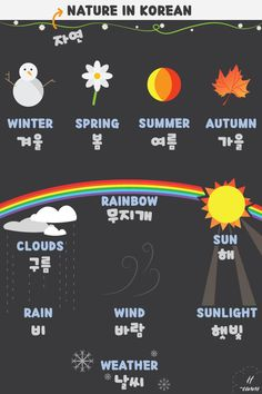 Nature in Korean!Do you know how to make sentences… Korean Verbs, Korean Phrases, Korean Quotes, Korean Words Learning, Korean Language Learning, How To Speak Korean, Learn Korean, Learning Languages Tips, Learn Hangul