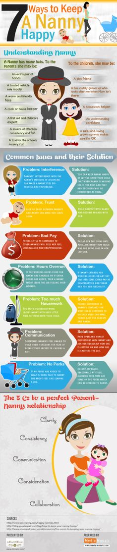 Useful Tips for Parents Who Are Planning To Hire A Nanny For Their Kid [Infographic]