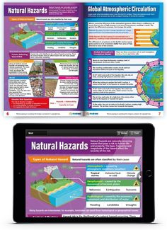 Secondary - GCSE Geography | Pocket Posters: The Pocket-Sized Geography Revision Guide | GCSE Specif
