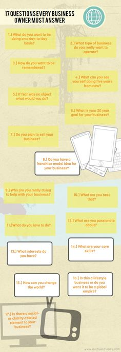Ask yourself these 17 questions before diving into your new business! :) www.theBEgirls.com