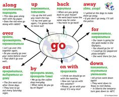 English: Phrasal Verbs - Go English Idioms, English Fun, English Writing, English Study, English Lessons, English Grammar, French Lessons, Spanish Lessons, Grammar And Vocabulary