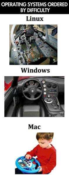 Es muy irónico, ya que Mac es más complicado para muchos.