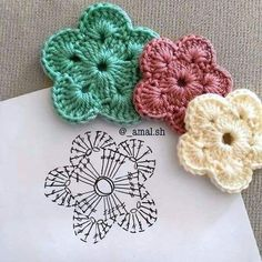 30 Free Crochet Flower Patterns Knitting Lovers - - Free Crochet Flower Patterns consists of a process of creating fabric by interlocking the loops of materials such as yarn or thread used by artists. Crochet Flower Squares, Crochet Motifs, Crochet Flower Patterns, Crochet Diagram, Crochet Stitches Patterns, Crochet Doilies, Crochet Flowers, Knitting Patterns, Crochet Designs