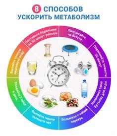 Начните утро с этих привычек, и ваш метаболизм получит значительное ускорение в течении всего дня.