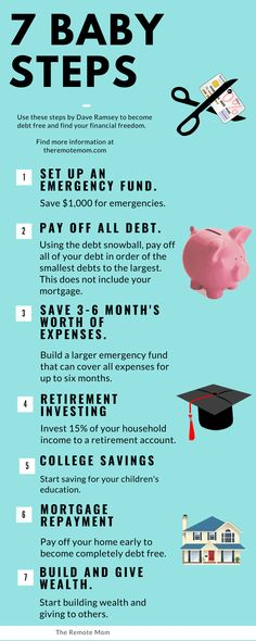 If you are budgeting and working on paying off your debt, then you probably have heard of Dave Ramsey. Dave Ramsey's 7 Baby steps will help you on your debt free journey to find financial freedom. Dave Ramsey Plan, Dave Ramsey Quotes, Baby Steps Dave Ramsey, Financial Guru, Financial Peace, Debt Snowball Spreadsheet, Dave Ramsey Debt Snowball, Total Money Makeover, Debt Payoff