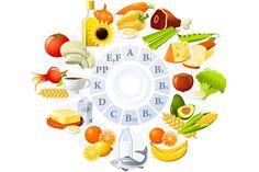 10 Best Vitamins for Digestion Problems : Vitamin A, Vitamin B & Vitamin D Oral Health, Health Tips, Baby Health, Health Articles, Dental Health, Health Benefits, Vitamins For Women, Minerals, Fibromyalgia