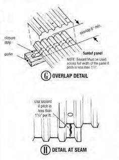 10 Pergola Roofing Ideas Pergola Roofing Corrugated Roofing