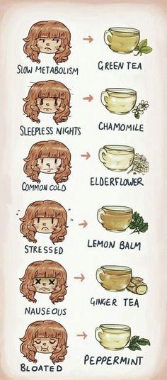 "lolfactory: ""PSA: A quick guide to tea! ➨ funny tumblr ➨ facebook ➨ twitter ➨ pinterest [via imgur]"""